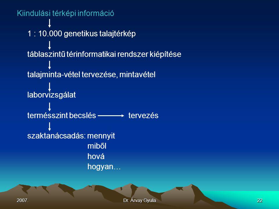 Kiindulási térképi információ 1 : 10.000 genetikus talajtérkép