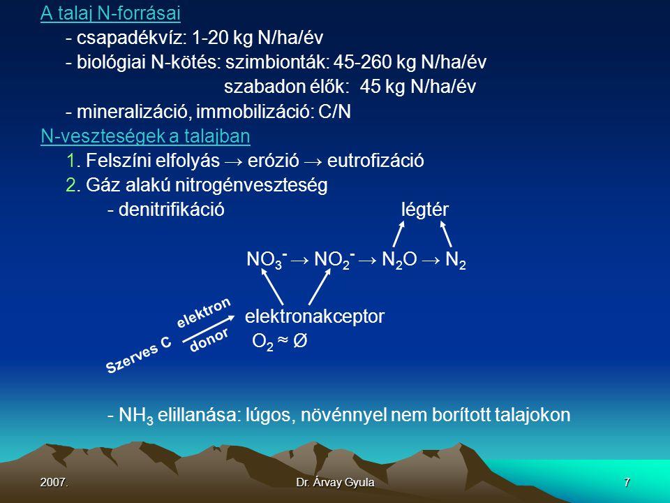 Szerves C elektron donor A talaj N-forrásai