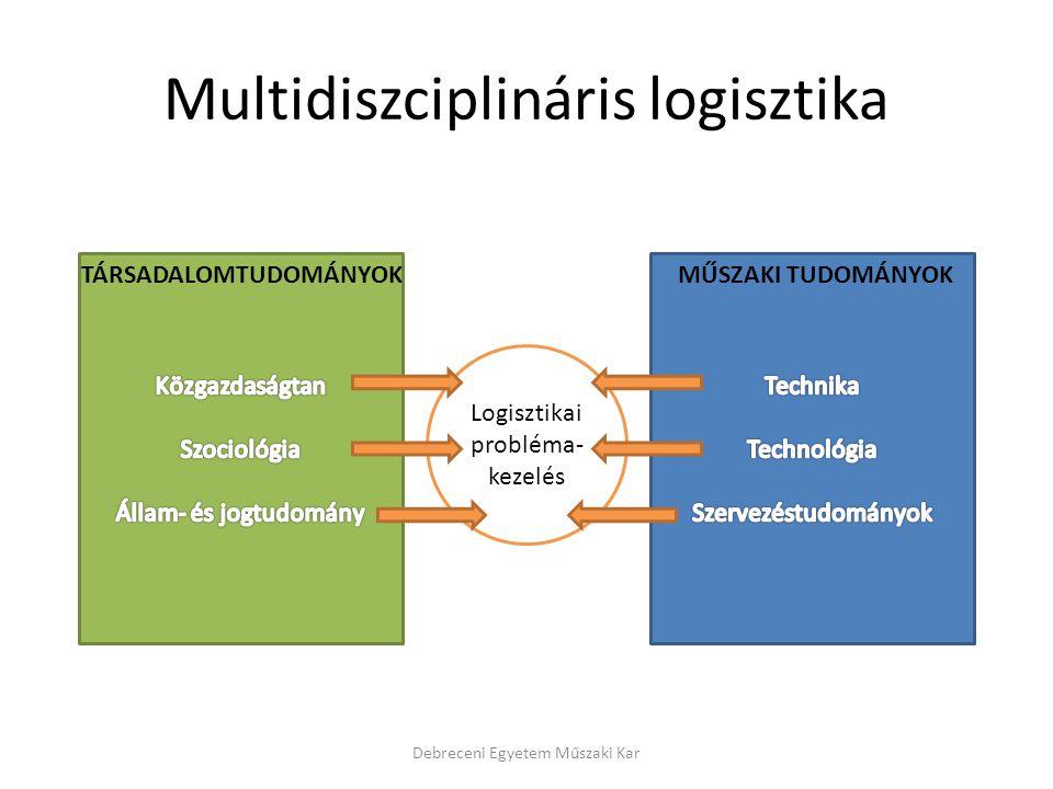 Multidiszciplináris logisztika