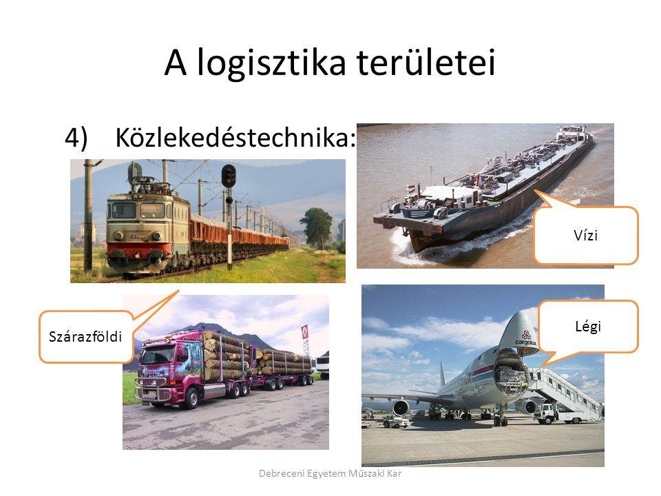 A logisztika területei