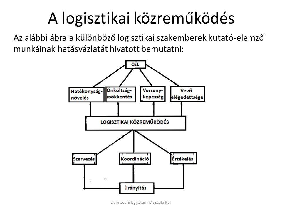 A logisztikai közreműködés