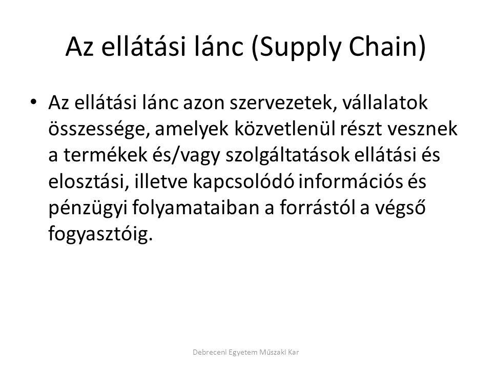 Az ellátási lánc (Supply Chain)