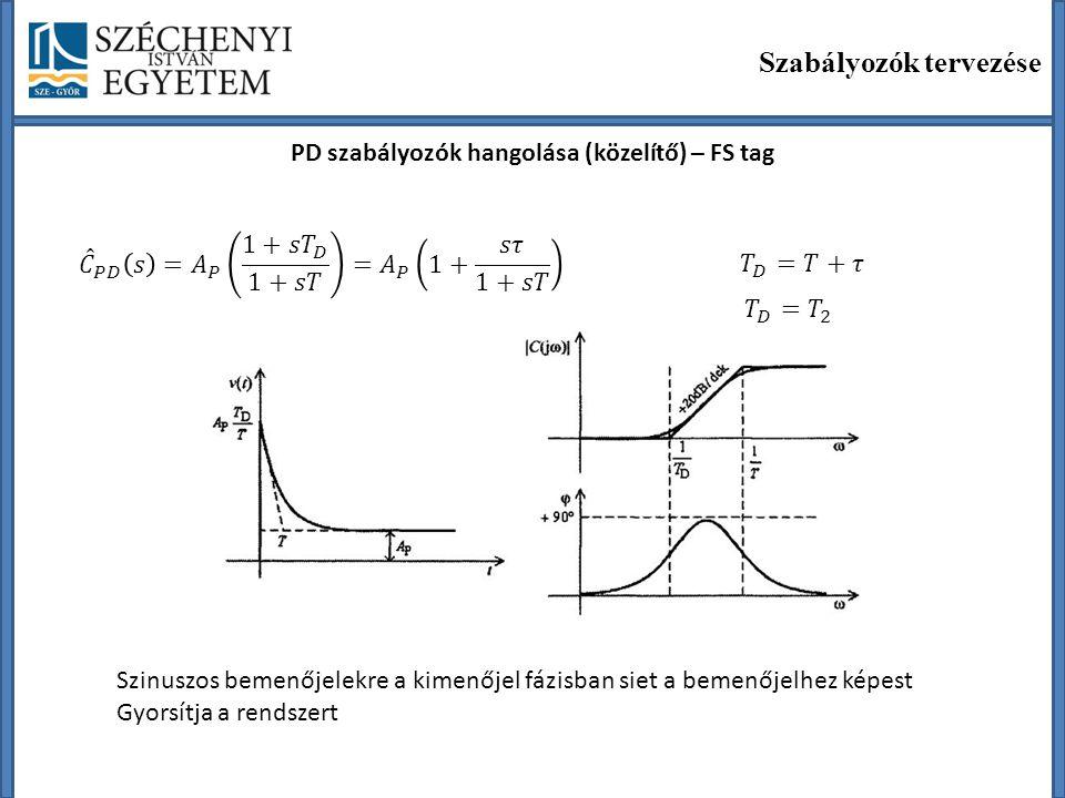 PD szabályozók hangolása (közelítő) – FS tag