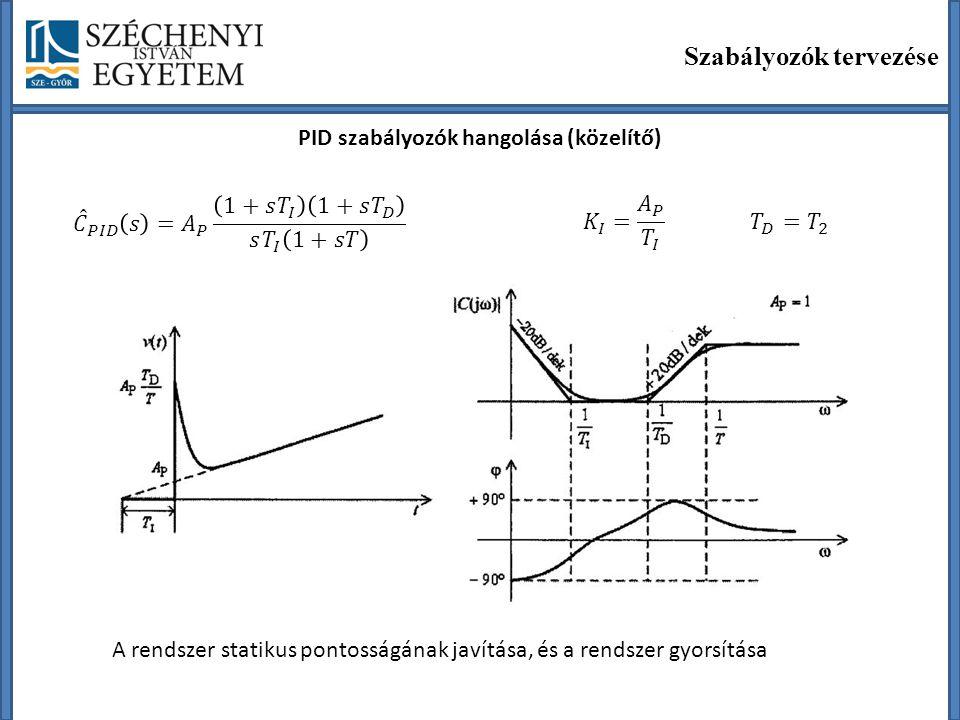 PID szabályozók hangolása (közelítő)