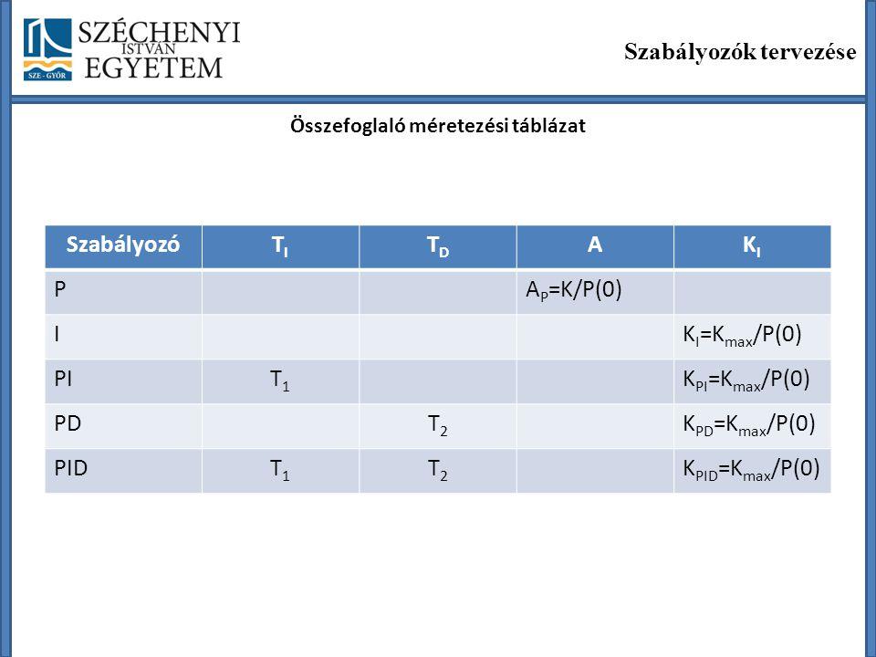 Összefoglaló méretezési táblázat