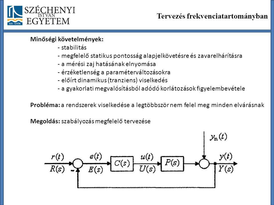 Tervezés frekvenciatartományban