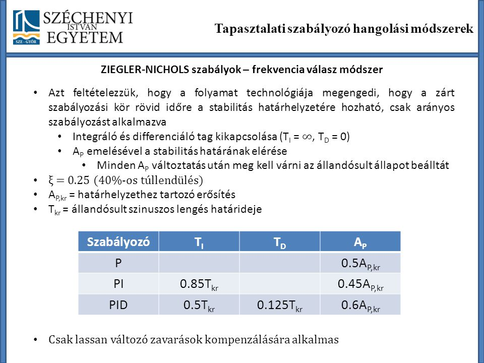 ZIEGLER-NICHOLS szabályok – frekvencia válasz módszer