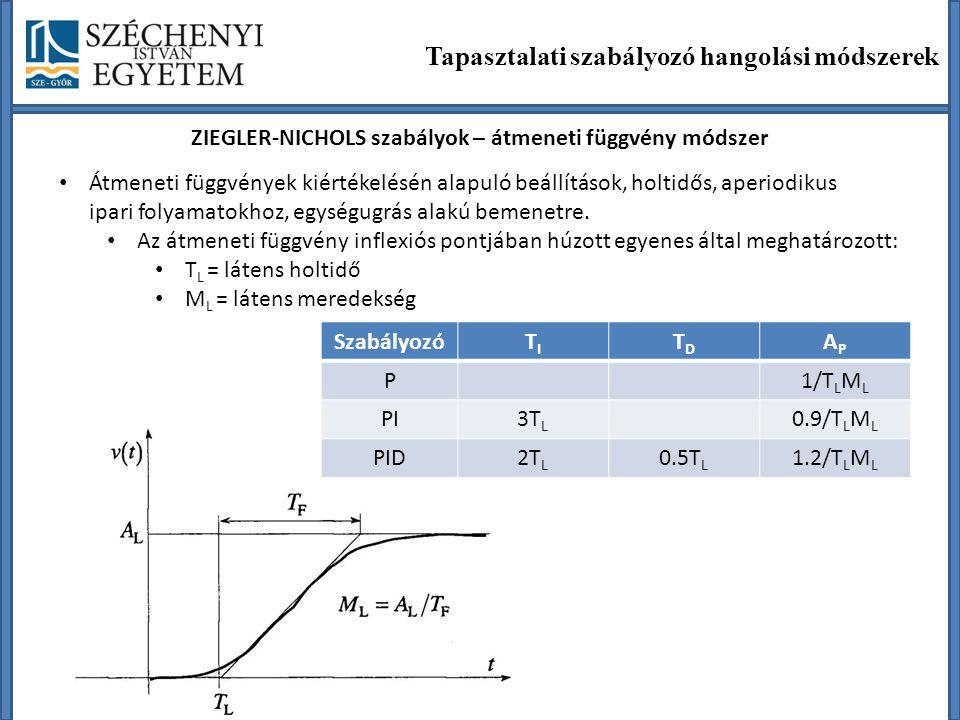 ZIEGLER-NICHOLS szabályok – átmeneti függvény módszer