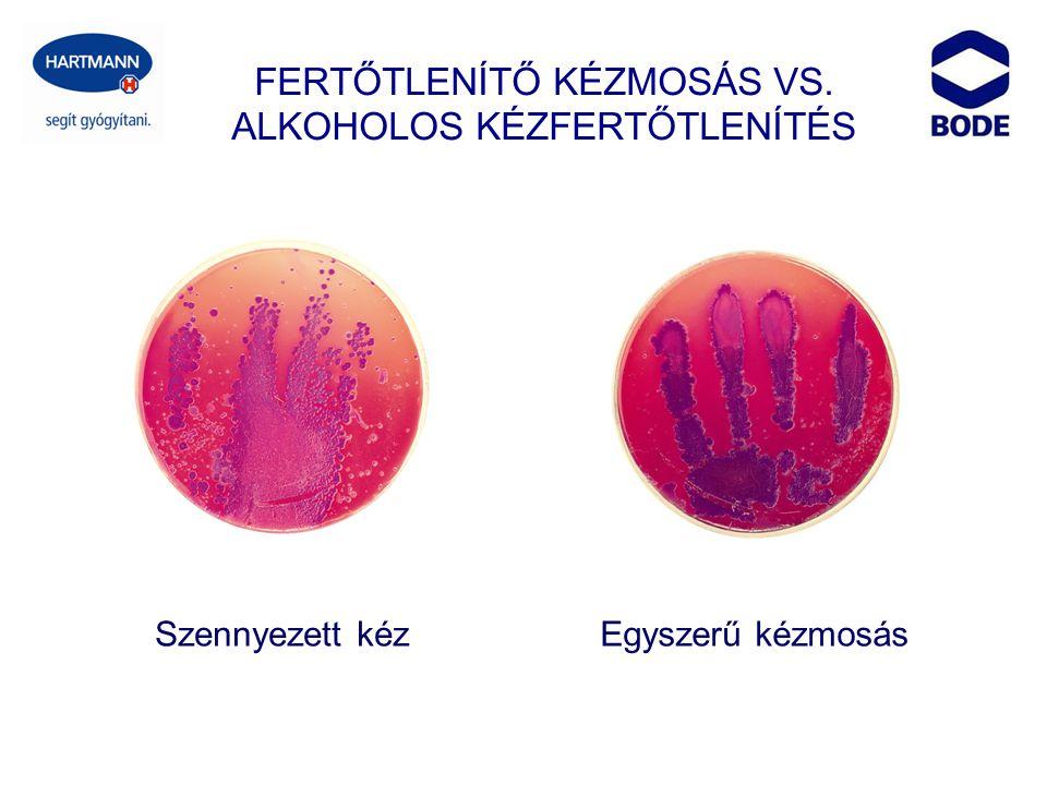 FERTŐTLENÍTŐ KÉZMOSÁS VS. ALKOHOLOS KÉZFERTŐTLENÍTÉS