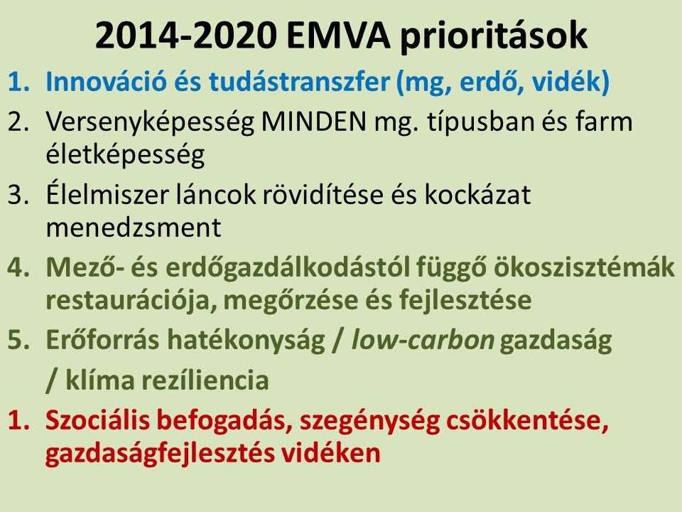 2014-2020 EMVA prioritások Innováció és tudástranszfer (mg, erdő, vidék) Versenyképesség MINDEN mg. típusban és farm életképesség.
