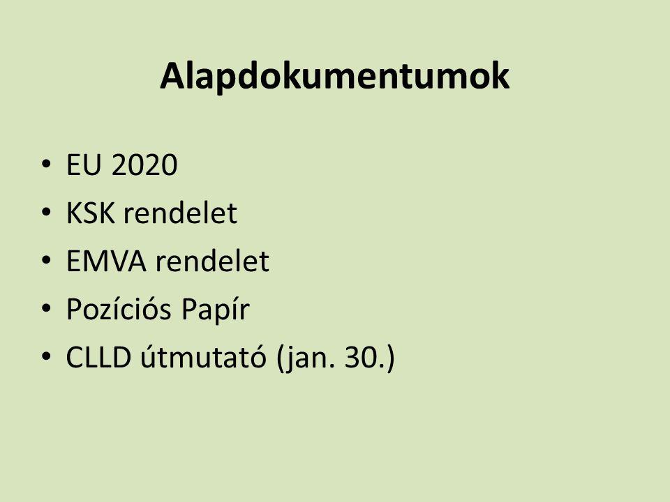 Alapdokumentumok EU 2020 KSK rendelet EMVA rendelet Pozíciós Papír