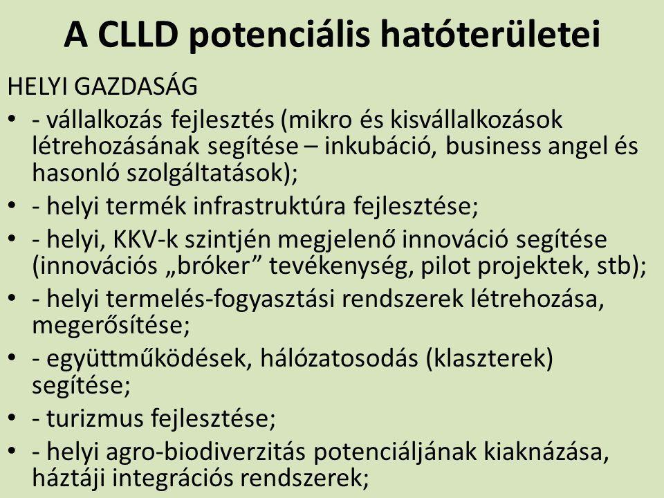 A CLLD potenciális hatóterületei