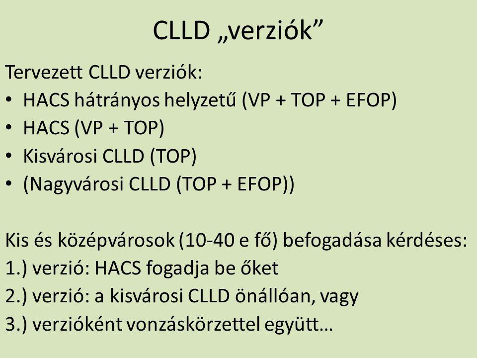 """CLLD """"verziók Tervezett CLLD verziók:"""
