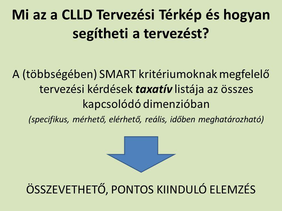 Mi az a CLLD Tervezési Térkép és hogyan segítheti a tervezést