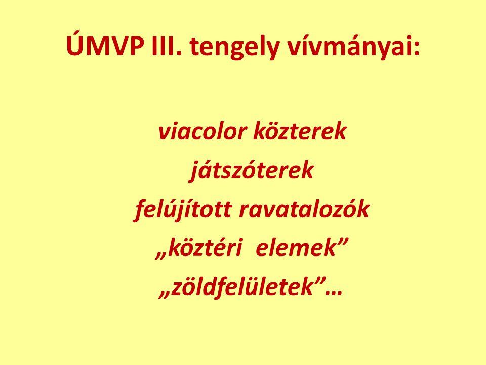 ÚMVP III. tengely vívmányai: