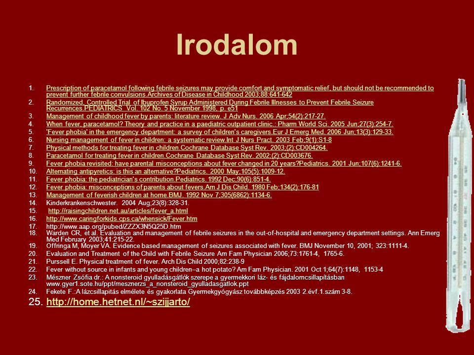 Irodalom http://home.hetnet.nl/~szijjarto/