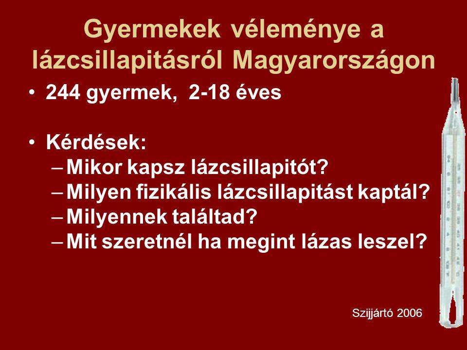 Gyermekek véleménye a lázcsillapitásról Magyarországon