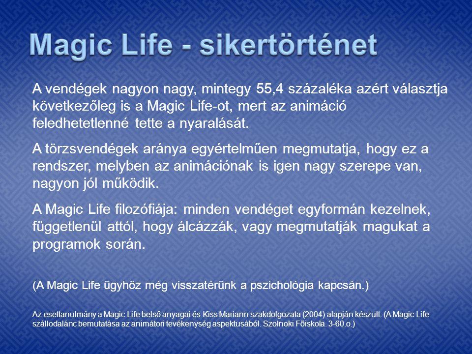 Magic Life - sikertörténet
