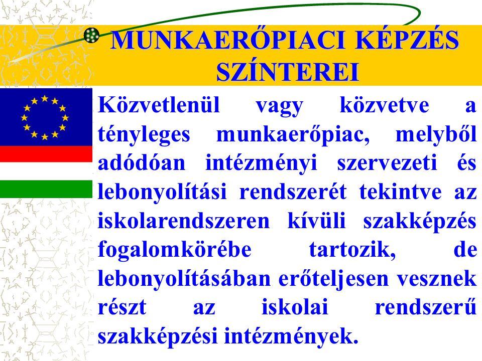 MUNKAERŐPIACI KÉPZÉS SZÍNTEREI