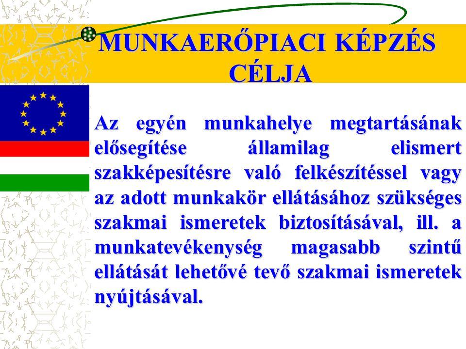 MUNKAERŐPIACI KÉPZÉS CÉLJA