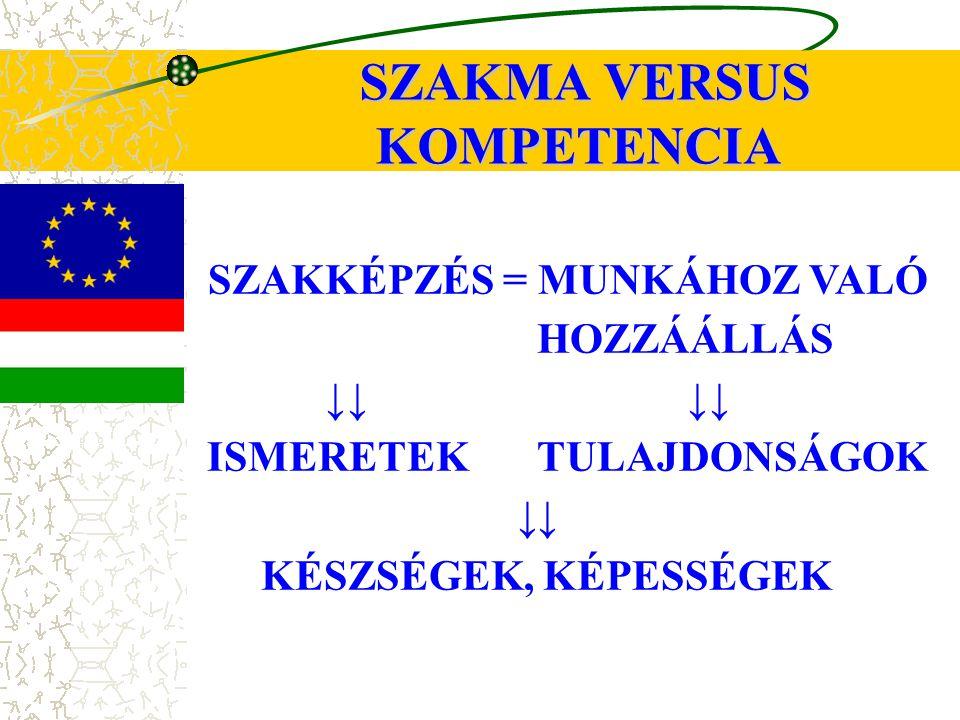 SZAKMA VERSUS KOMPETENCIA SZAKKÉPZÉS = MUNKÁHOZ VALÓ