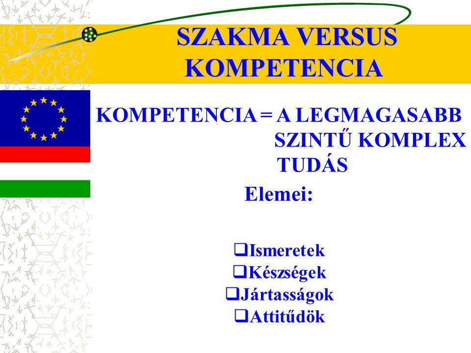 SZAKMA VERSUS KOMPETENCIA