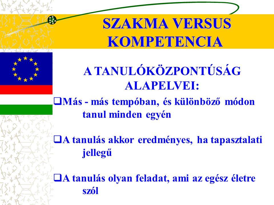 SZAKMA VERSUS KOMPETENCIA A TANULÓKÖZPONTÚSÁG ALAPELVEI: