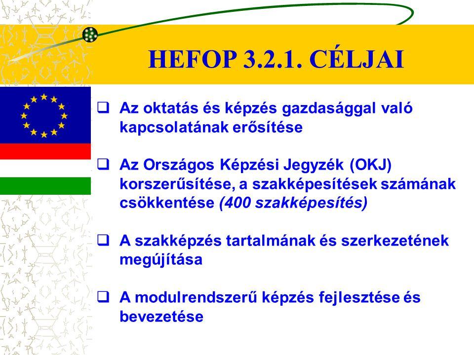 HEFOP 3.2.1. CÉLJAI Az oktatás és képzés gazdasággal való kapcsolatának erősítése.