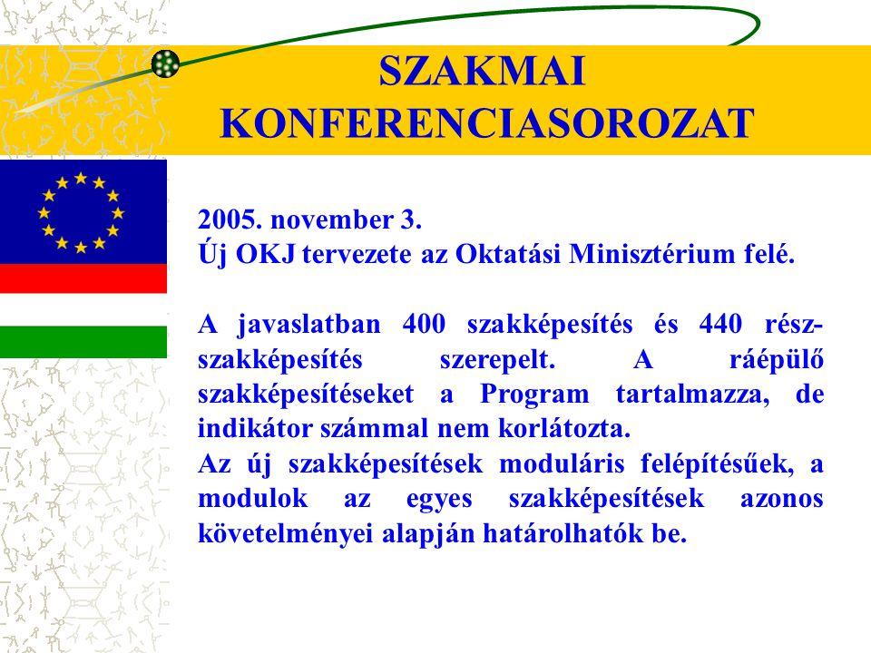 SZAKMAI KONFERENCIASOROZAT