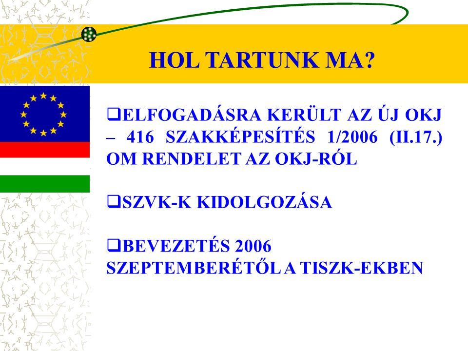 HOL TARTUNK MA ELFOGADÁSRA KERÜLT AZ ÚJ OKJ – 416 SZAKKÉPESÍTÉS 1/2006 (II.17.) OM RENDELET AZ OKJ-RÓL.