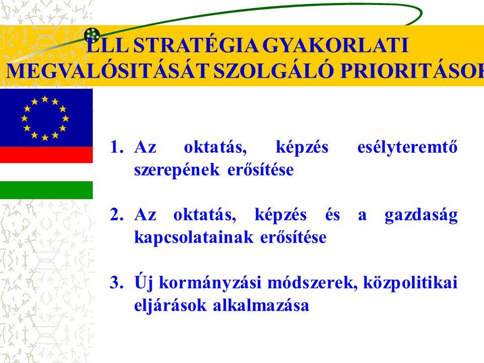 LLL STRATÉGIA GYAKORLATI MEGVALÓSITÁSÁT SZOLGÁLÓ PRIORITÁSOK