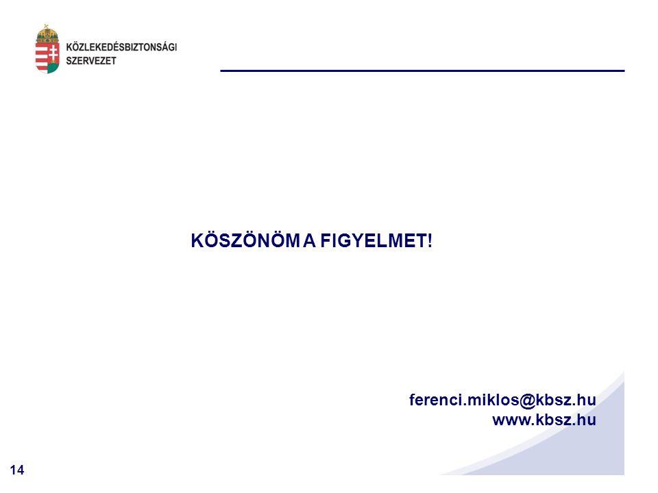 KÖSZÖNÖM A FIGYELMET!! ferenci.miklos@kbsz.hu www.kbsz.hu