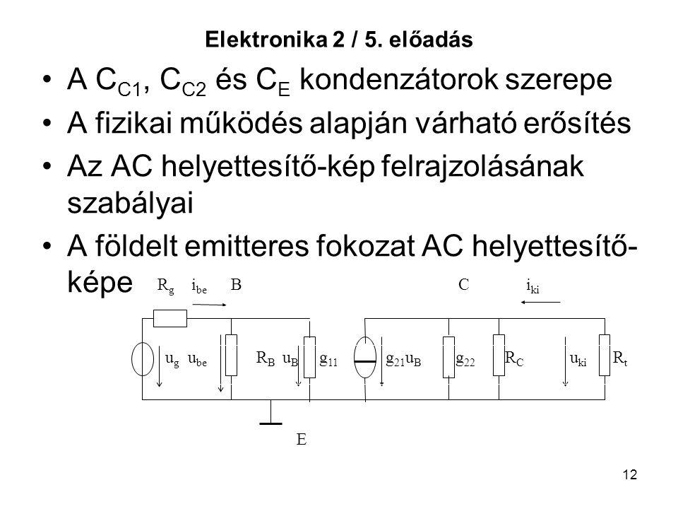 A CC1, CC2 és CE kondenzátorok szerepe