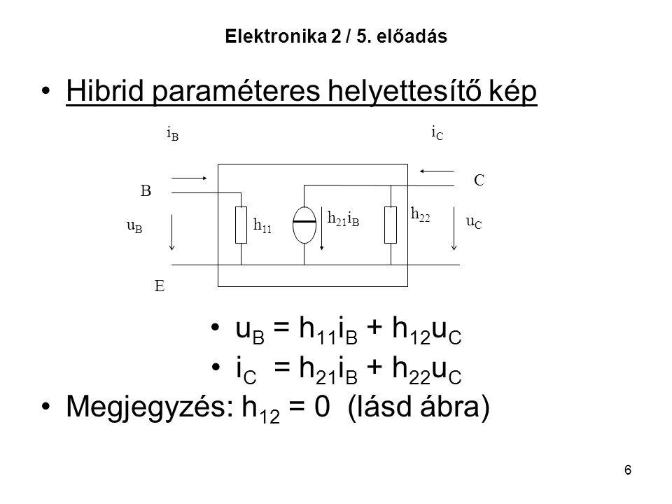 Hibrid paraméteres helyettesítő kép
