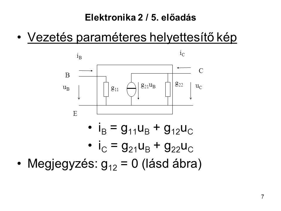 Vezetés paraméteres helyettesítő kép