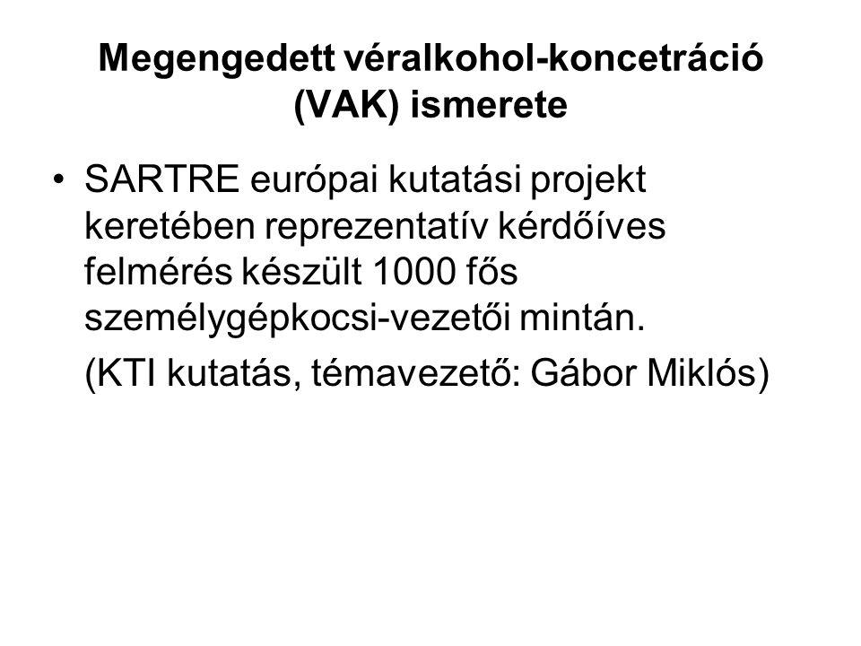 Megengedett véralkohol-koncetráció (VAK) ismerete
