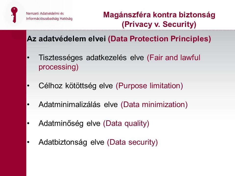 Magánszféra kontra biztonság (Privacy v. Security)