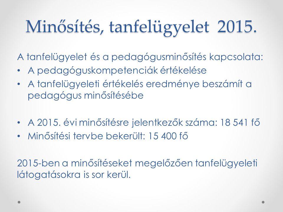 Minősítés, tanfelügyelet 2015.