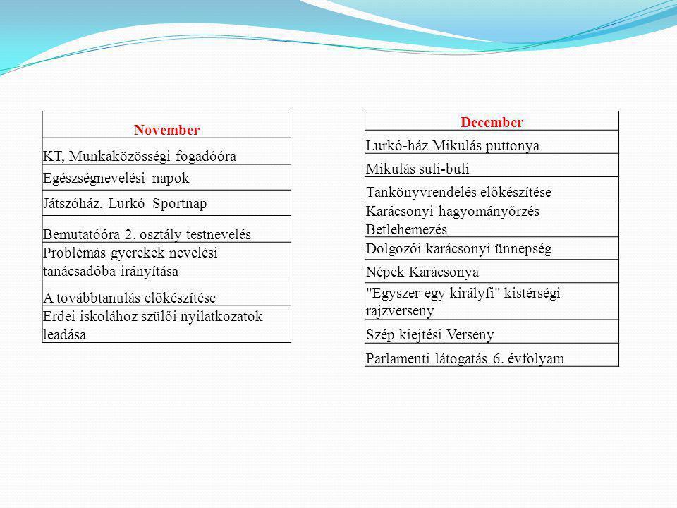 November KT, Munkaközösségi fogadóóra. Egészségnevelési napok. Játszóház, Lurkó Sportnap. Bemutatóóra 2. osztály testnevelés.