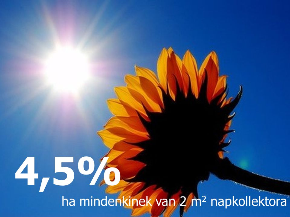 4,5% ha mindenkinek van 2 m2 napkollektora 13