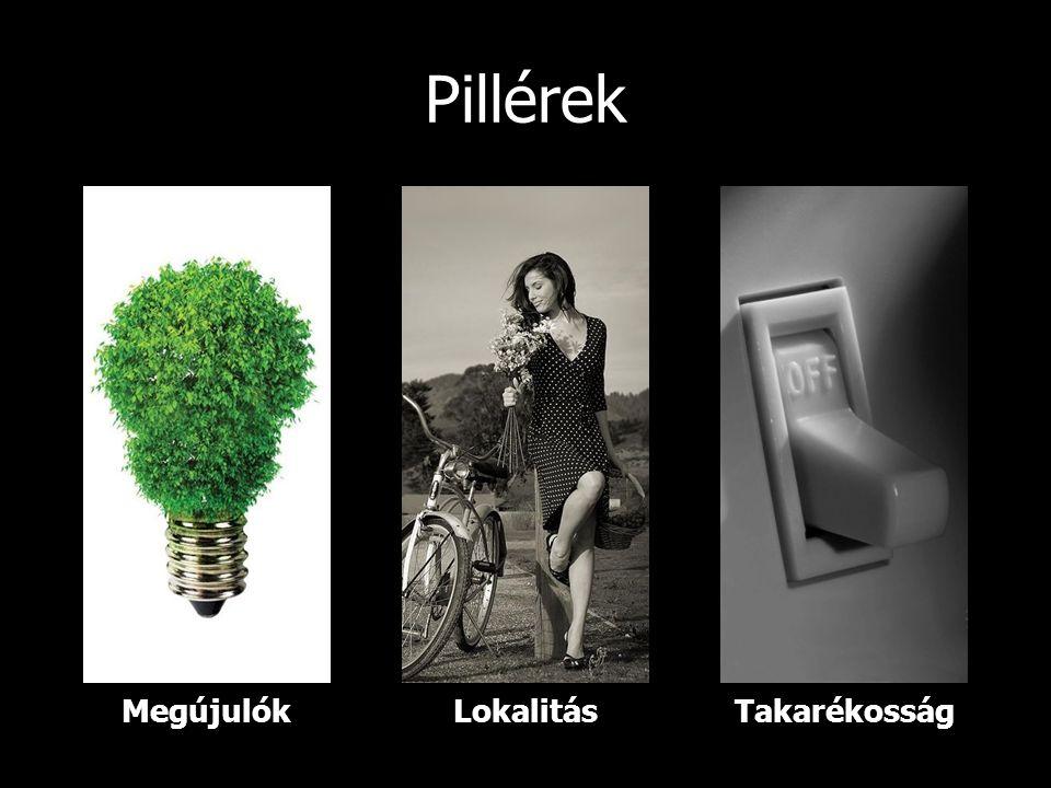 Pillérek Megújulók Lokalitás Takarékosság 26