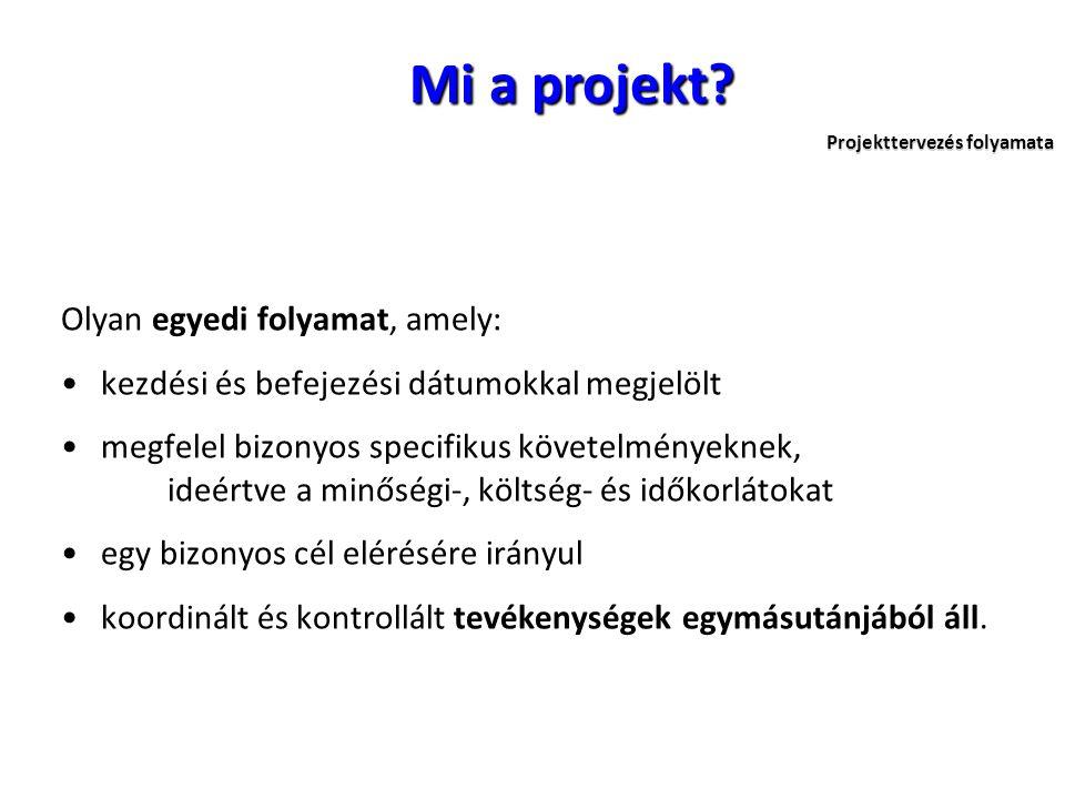 Mi a projekt Olyan egyedi folyamat, amely: