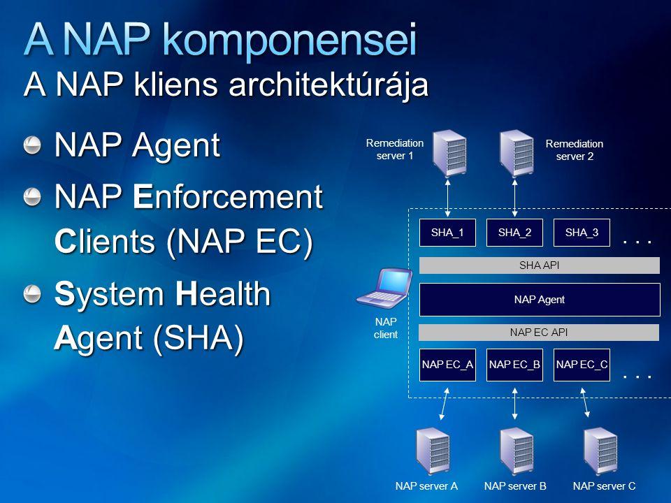 A NAP komponensei A NAP kliens architektúrája NAP Agent