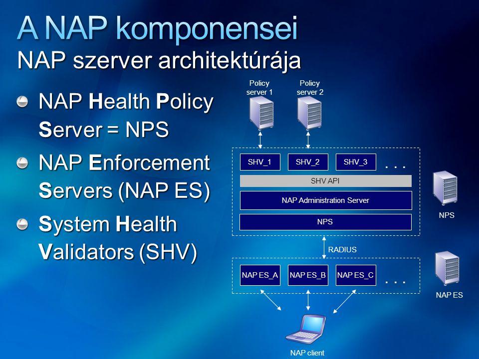 NAP Administration Server