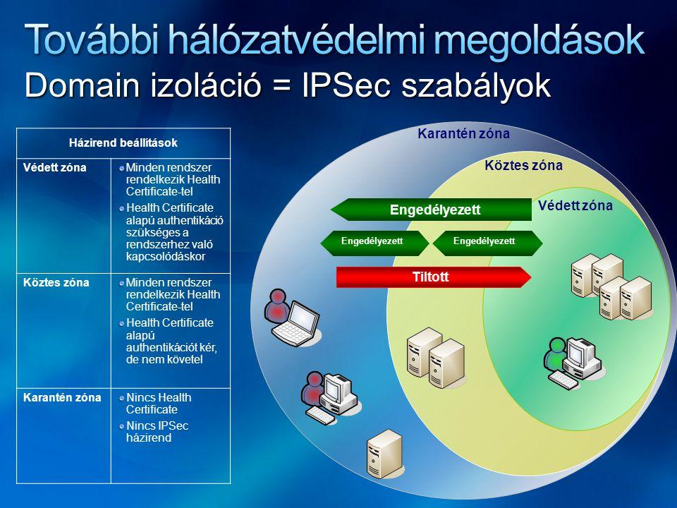 További hálózatvédelmi megoldások