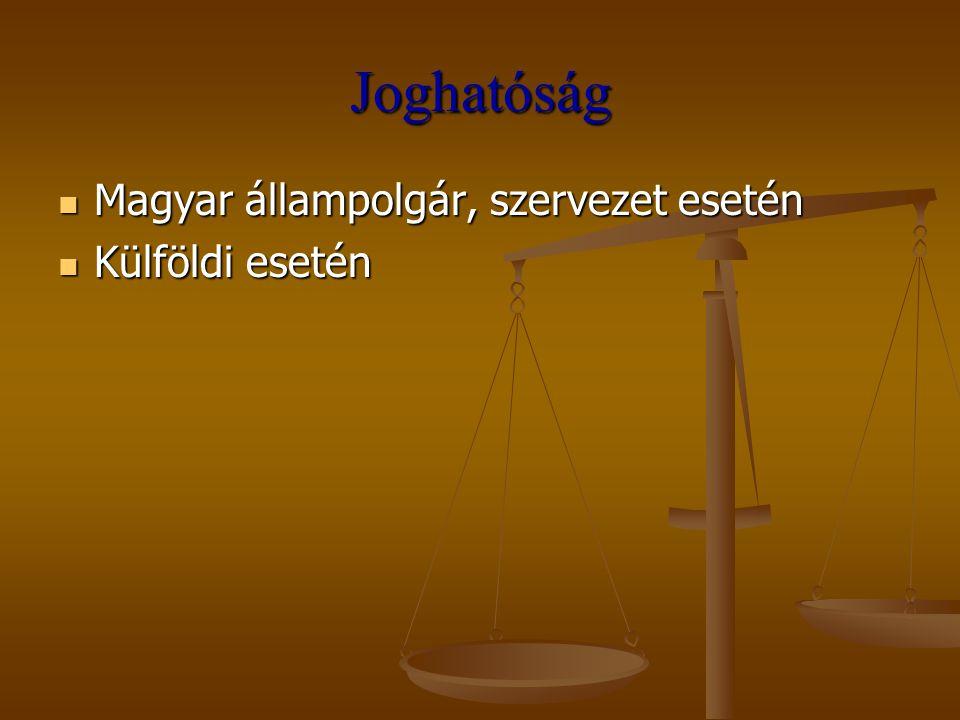 Joghatóság Magyar állampolgár, szervezet esetén Külföldi esetén