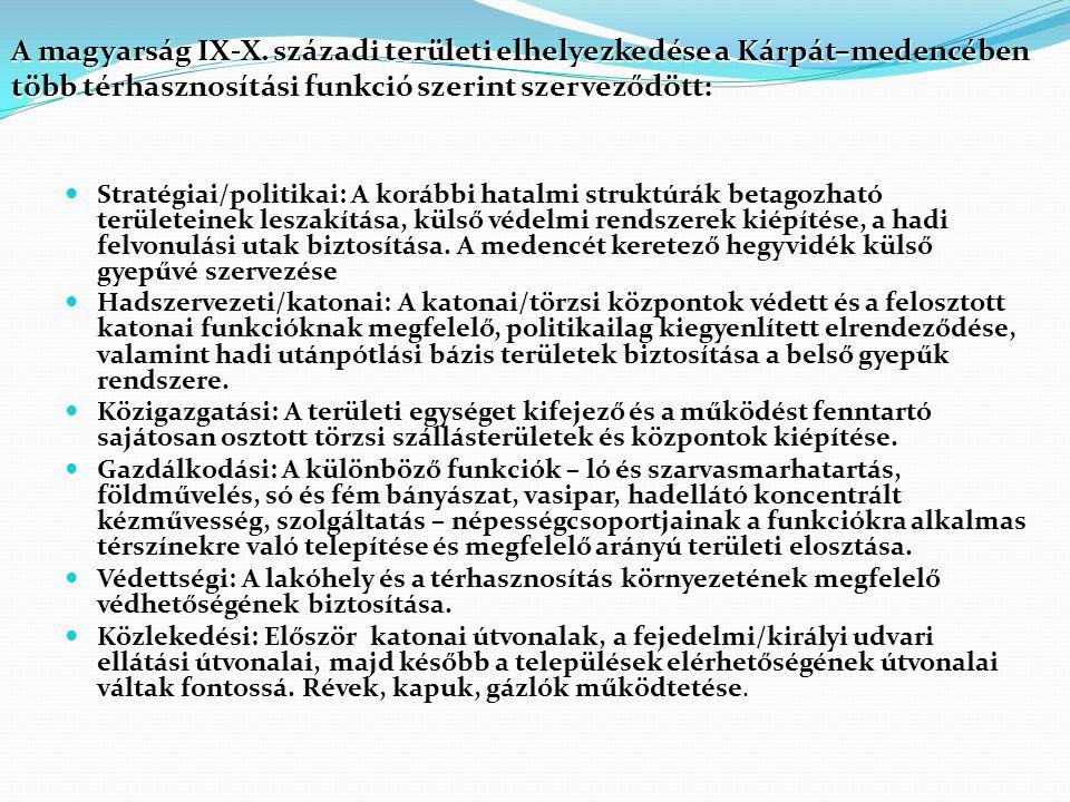 A magyarság IX-X. századi területi elhelyezkedése a Kárpát–medencében több térhasznosítási funkció szerint szerveződött: