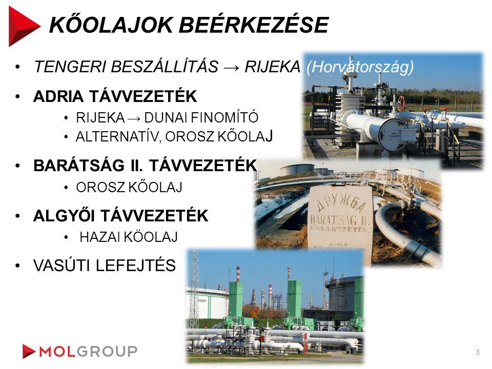 KŐOLAJOK BEÉRKEZÉSE TENGERI BESZÁLLÍTÁS → RIJEKA (Horvátország)