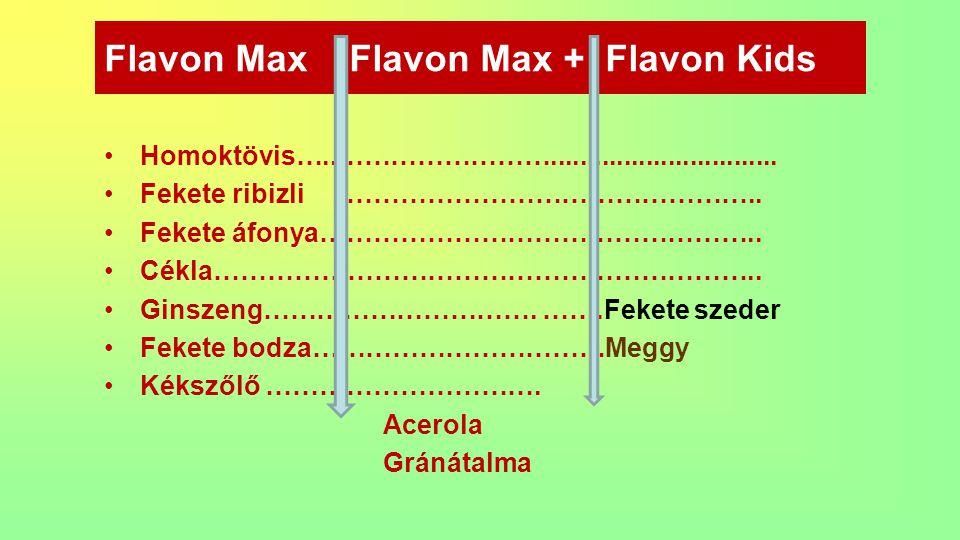 Flavon Max Flavon Max + Flavon Kids