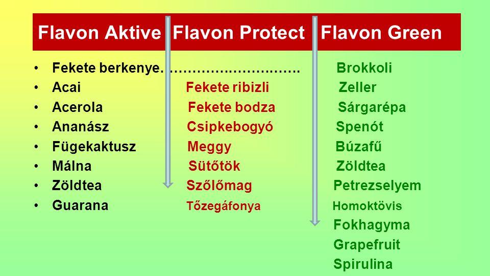 Flavon Aktive Flavon Protect Flavon Green